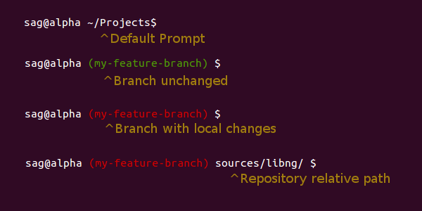 Git bash prompt